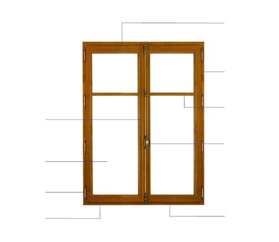 Double vitrage bois direct fabricant fen tres pvc alu for Fabricant fenetre bois